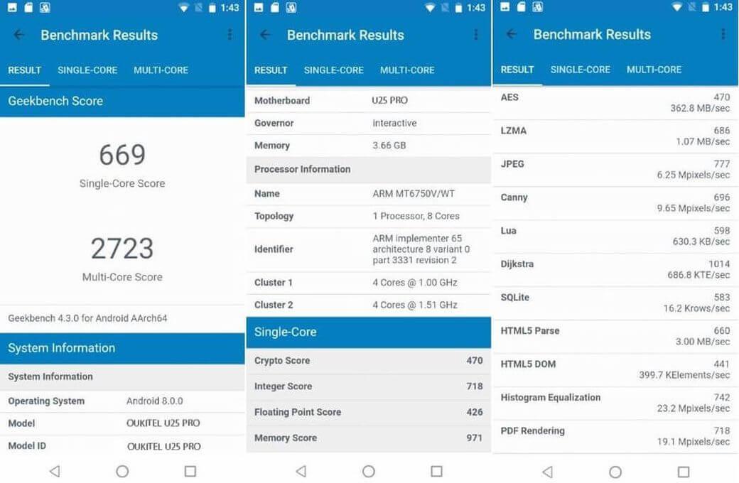 OUKITEL U25 Pro Обзор: Бюджетный смартфон с градиентом задней панели