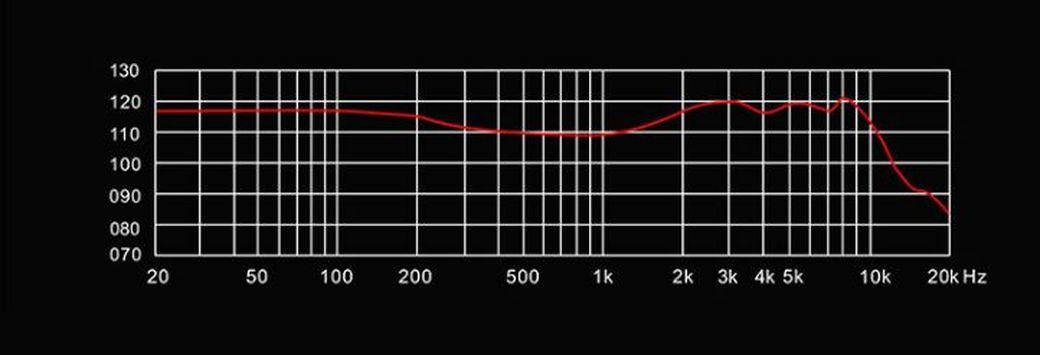 KINERA YH623 Обзор: Безупречные беспроводные наушники 2020 года