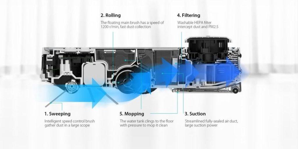 360 S6 Pro Обзор: Мощный робот-пылесос с пультом управления
