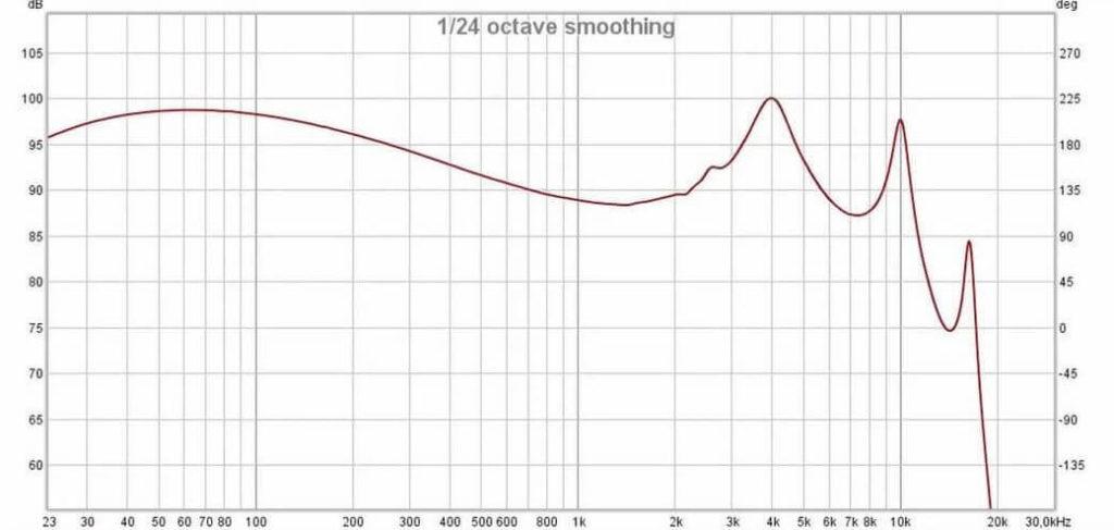 G-DOO SE16S Обзор: Недорогие качественные TWS наушники за $18