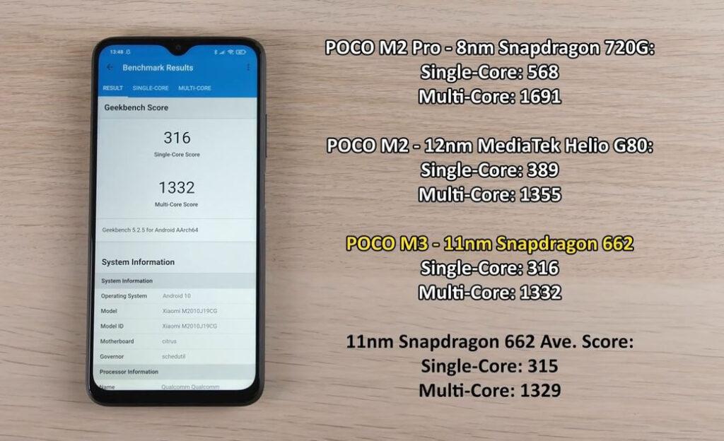 Xiaomi Poco M3 Обзор тест бенчмарка geekbench 5