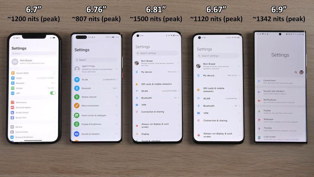 Xiaomi Mi 11 сравнение экранов