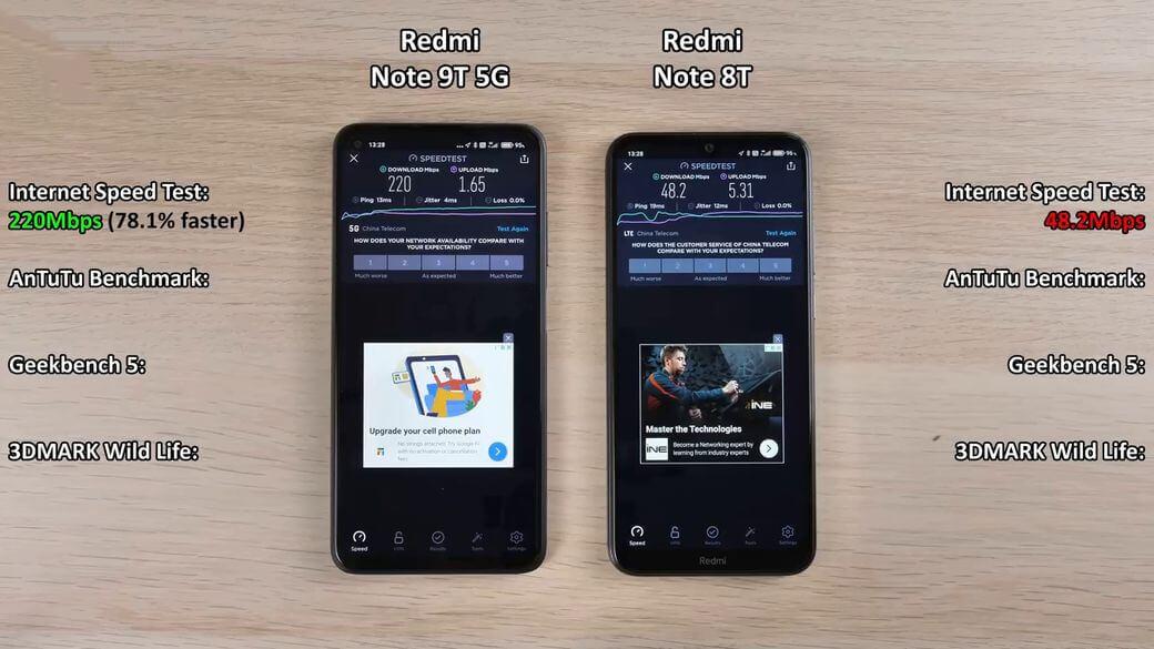 Xiaomi Redmi Note 9T 5G скорость работы интернета