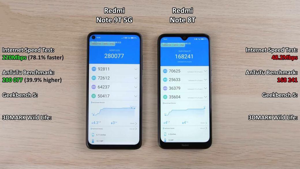 Xiaomi Redmi Note 9T 5G Antutu тест
