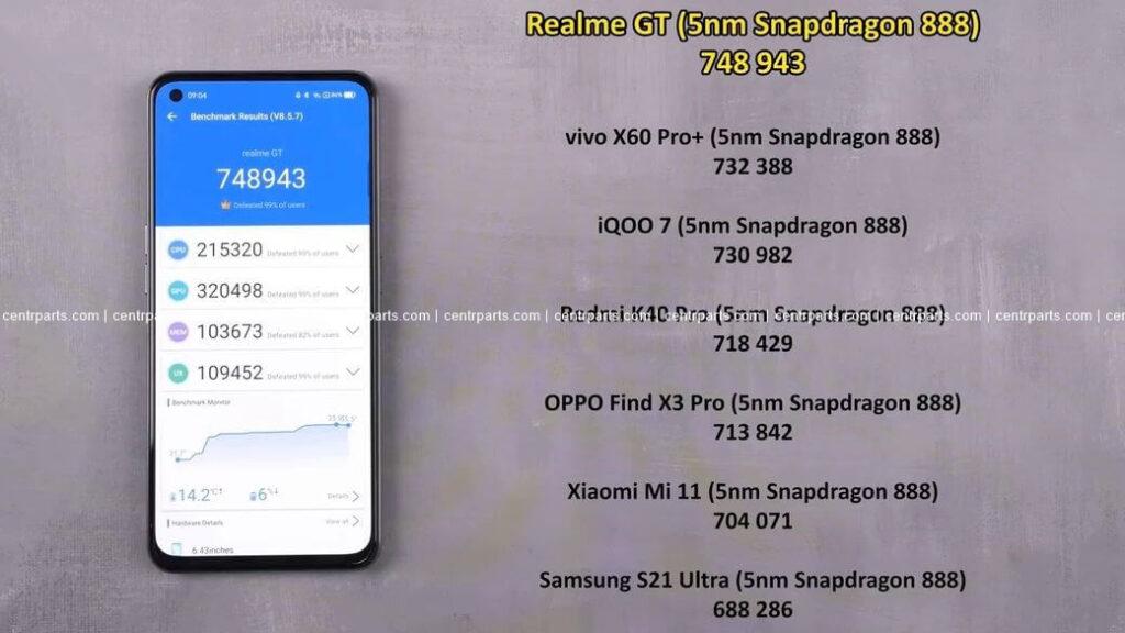 Realme GT Обзор: Идеальный смартфон с флагманским процессором