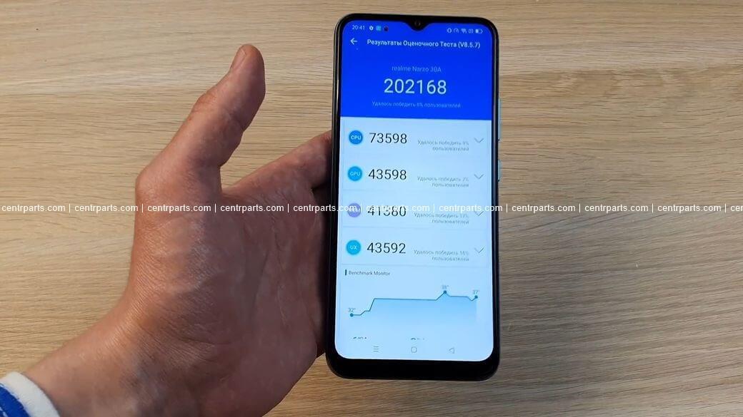 Realme Narzo 30A Обзор: Недорогой смартфон с Helio G85 и 6000 мАч